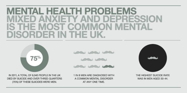 MentalHealth_816x626_UK